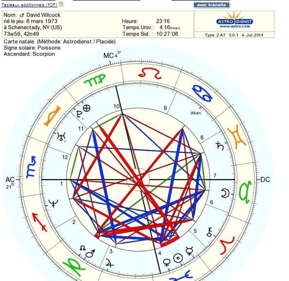 Astéroïde Atlantis 1198 - Page 2 David_11