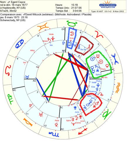 Astéroïde Atlantis 1198 - Page 2 Synast10