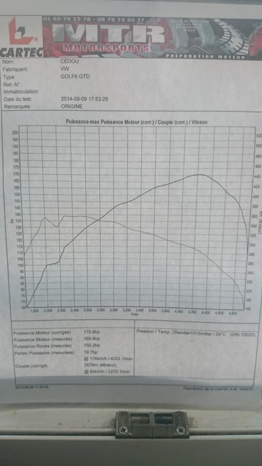 GTD Carbone de Cédou-Vw - Page 2 10685310