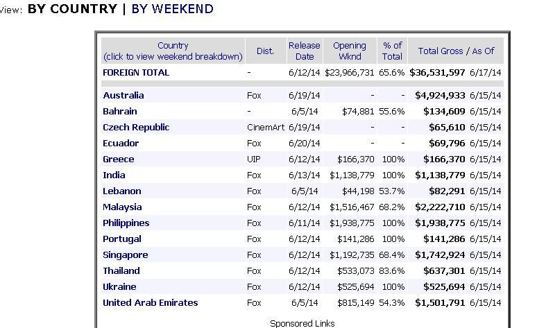 Box Office Dragons 2 (2014) DreamWorks  - Page 5 Box10