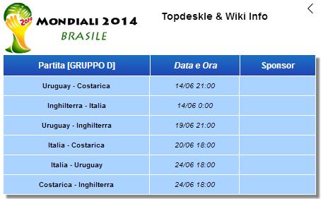 L'Italia vincerà i Mondiali 2014 - Brasile? Downlo10