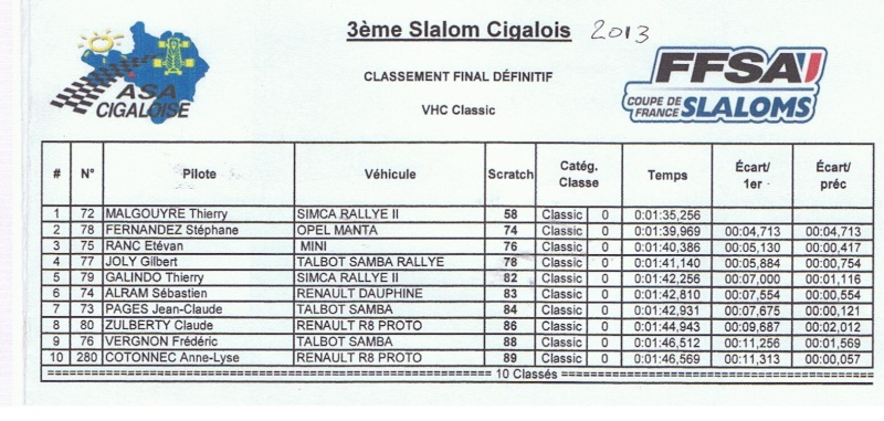vh classic - Page 2 Classe10