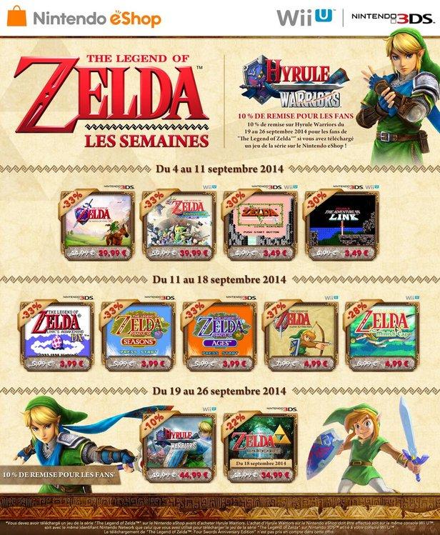 Legend Of Zelda en promotion sur l'eSHop 02680011