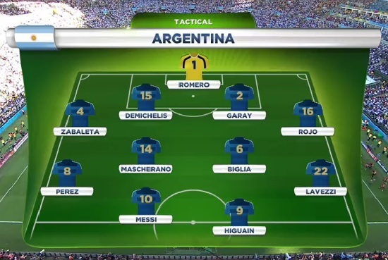 World Cup FINAL: Germany vs Argentina discussion - Page 10 Arg11