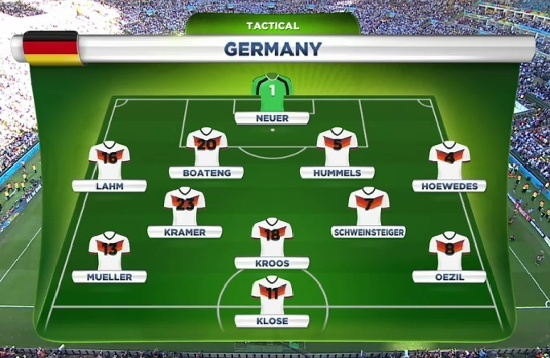 World Cup FINAL: Germany vs Argentina discussion - Page 10 Ger11