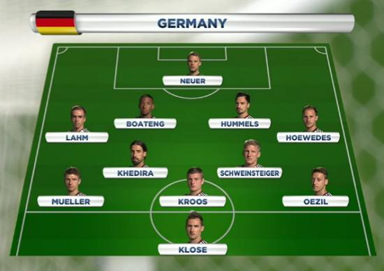 Semi-Final: Brazil v Germany Ger11
