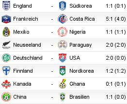 FIFA U20 Women's World Cup 2014 in Canada U2010