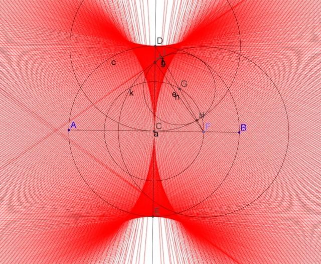 Activité Geogebra dès la sixième : Herbier de courbes mathématiques. - Page 3 Demi_c10