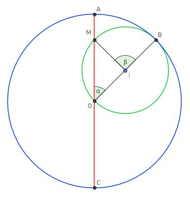 Points mouvants sur le diamètre d'un cercle : est-il possible d'expliquer géométriquement ce phénomène ? Hire11