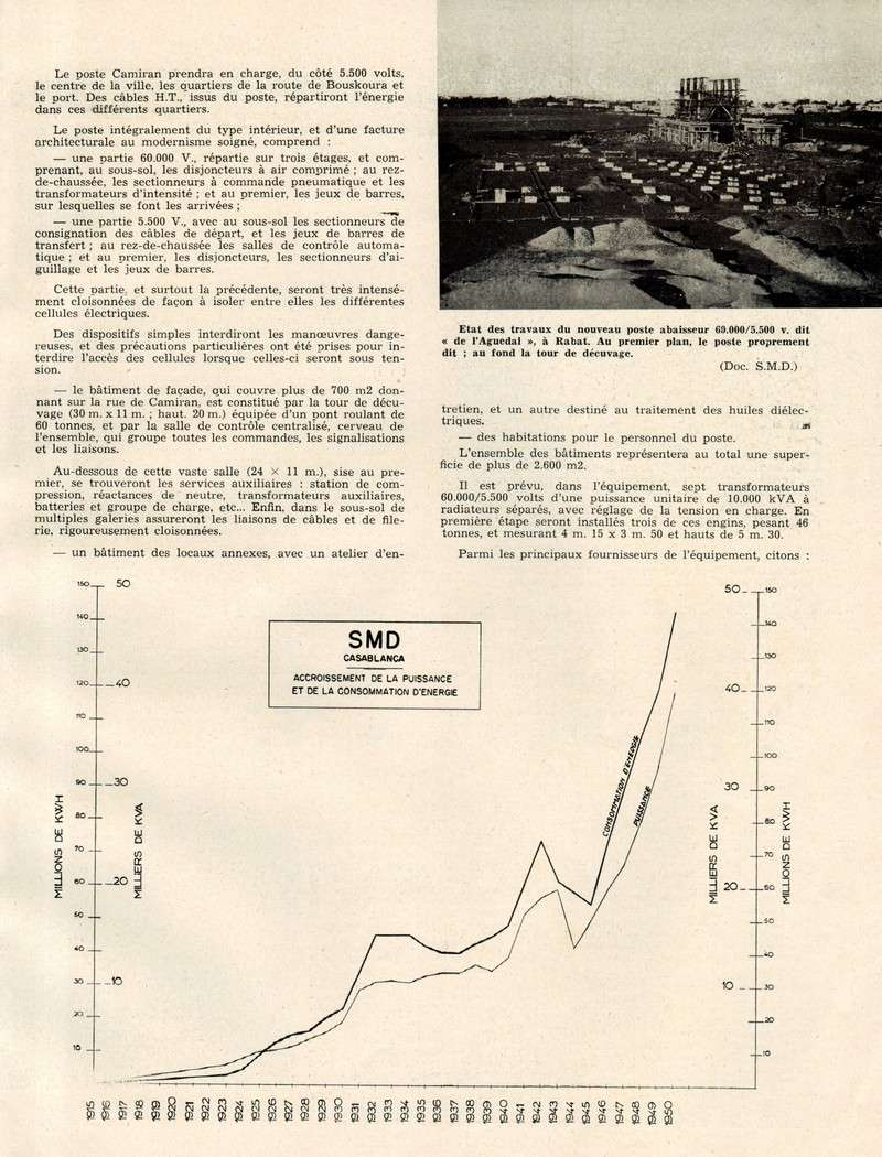 L'Hydraulique et l'Electricité au MAROC. - Page 4 09-f_110
