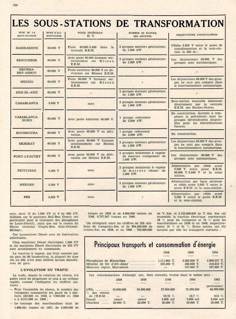 L'Hydraulique et l'Electricité au MAROC. - Page 4 12-f_110