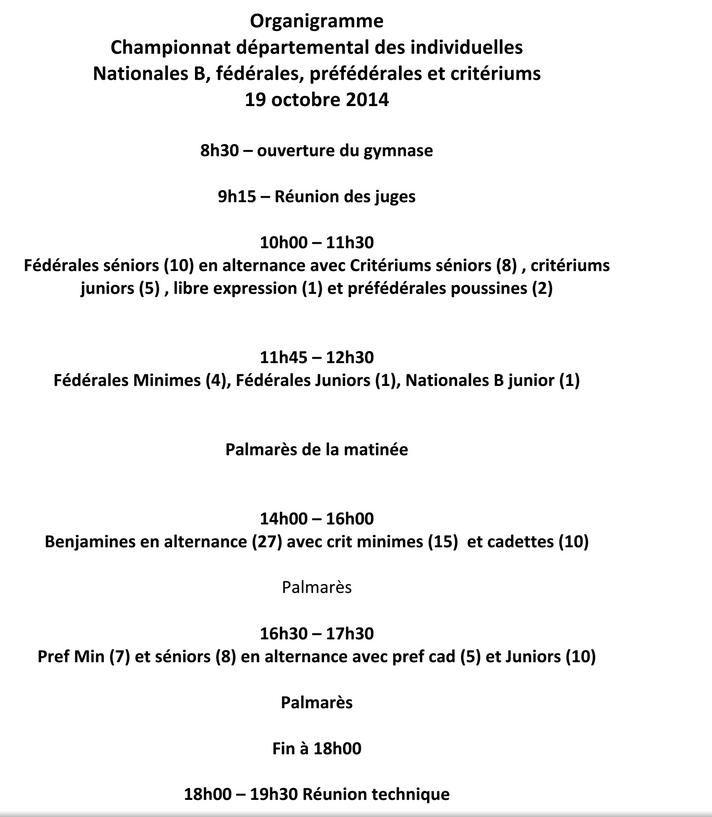 Départements individuelles 2014-2015 Temp10