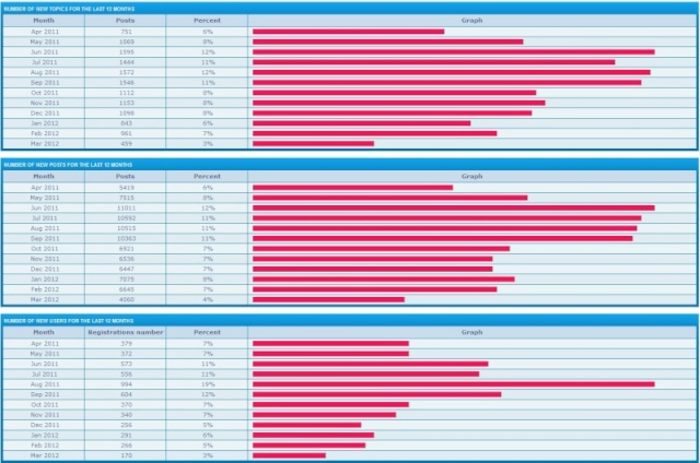 Sri Lanka Equity Forum records highest ever Member participation Parti110