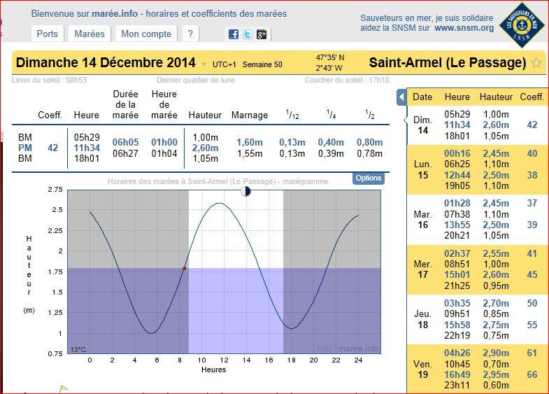 Passage de St Armel à marée basse le 13/12/14 Marye10
