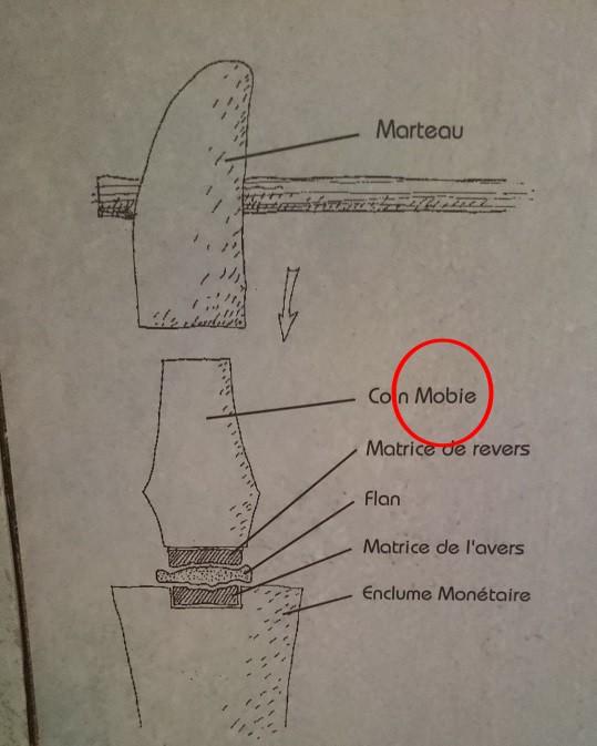 le Fâ, le musée et son site gallo-romain (découverte 3/3) Sans_t47