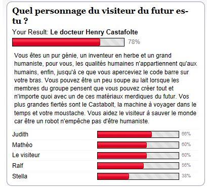 """""""Quel personnage du visiteur du futur êtes-vous?"""" - Page 3 Henry10"""
