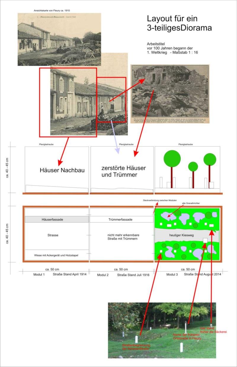 Mein nächstes Weltkrieg I Diorama entsteht...Teil 1: Der Kampf im Kopf - Seite 2 Bitmap10