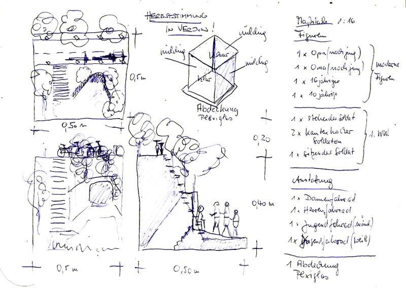 Mein nächstes Weltkrieg I Diorama entsteht...Teil 1: Der Kampf im Kopf - Seite 2 Verdun10