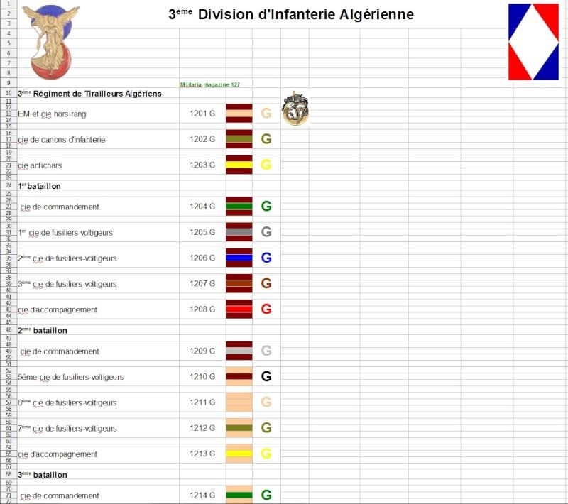la 3 Division d'Infanterie Algérienne 3_dia_11
