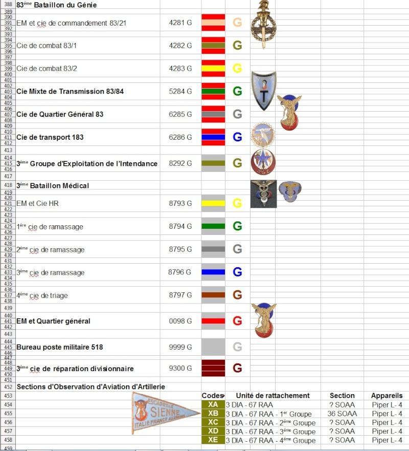 la 3 Division d'Infanterie Algérienne 3dia_810