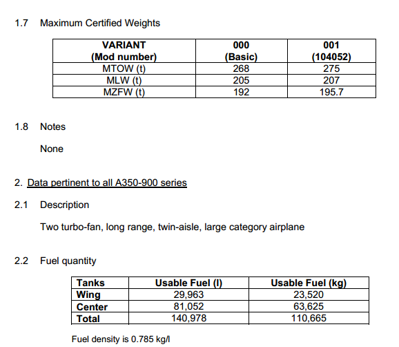 A350XWB campagne certification - Page 27 A35010