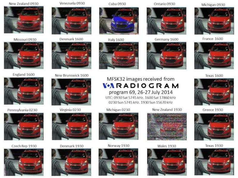 QSL VOA Radiogram 26-27/07/2014 Voar6910
