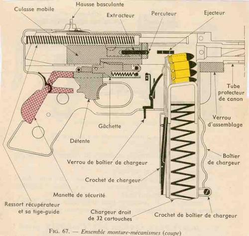 """Le PM """"MAT 49"""" de la Manufacture d'Armes de Tulle (suite) Pm_mat10"""