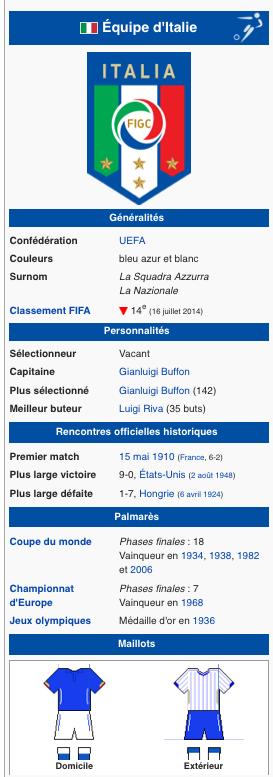 "ÉQUIPE D'ITALIE de football ""la Nazionale"" ""la squadra azzura"" - Page 5 Captu183"