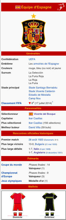 "ÉQUIPE D'ESPAGNE de football ""la roja"" Captu187"