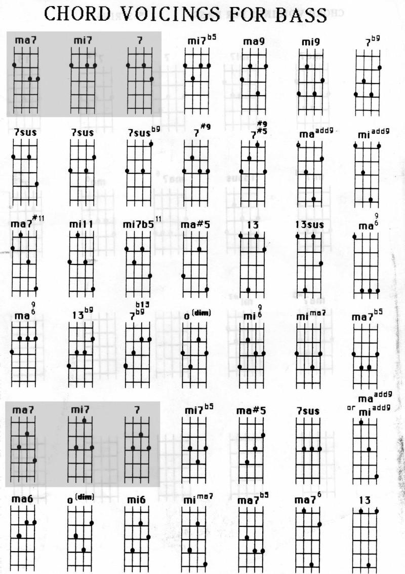 Belacqua corner - Page 2 Chord-10