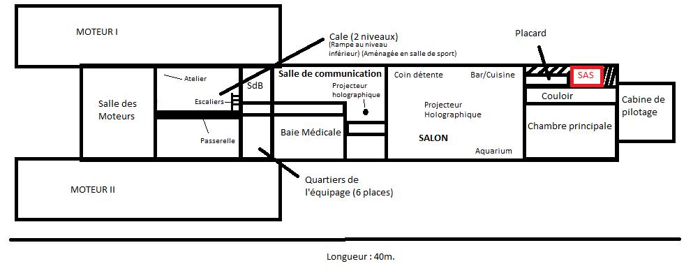 Intrigue - 1er Arc - Chapitre 1 - Groupe Bêta - Traquer un pirate sur un glaçon Plan_v10