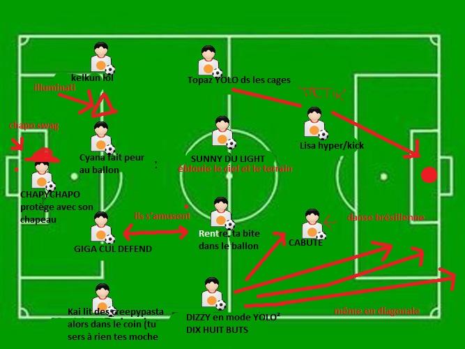 Coupe du monde 2089 ! Taktik officielle Foot3-10
