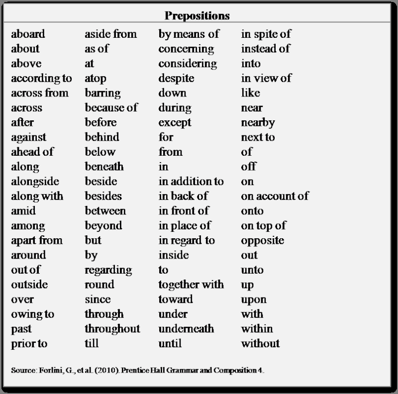 Prepositions What-i10