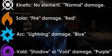 Destiny: Weapon Elemental Damage Explained Damage12