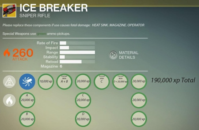 Destiny: Exotic Armor and Weapons Exotic10