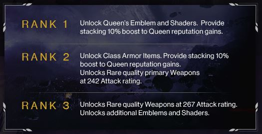 Destiny: Queen's Wrath Info Queenw10