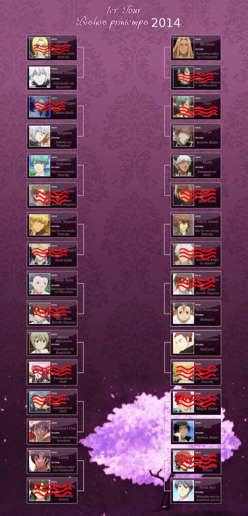 Bishies Season's Contest Printemps 2014 Fond-v10