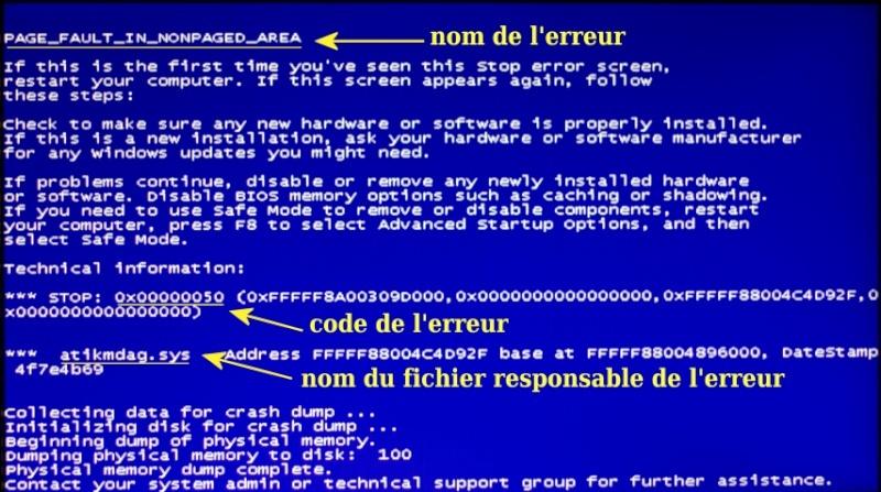 Écrans bleus/Rapports d'erreur : déterminer la source des problèmes Ecran_10