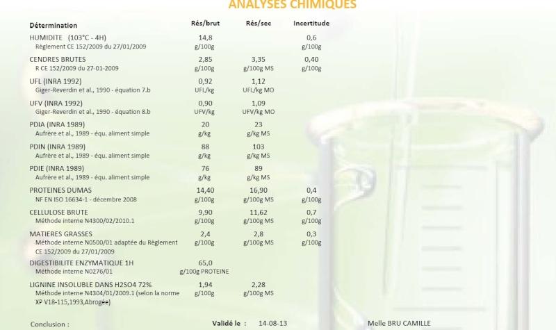 méteil - Page 2 Analys10