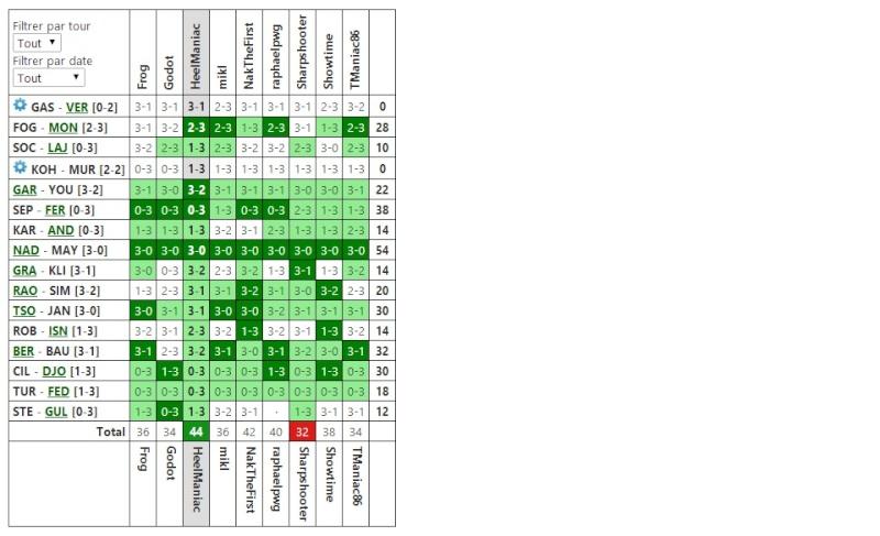 [Jeu] Concours RG pronostics  Classe11