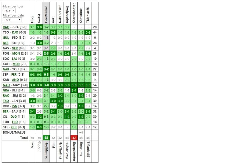 [Jeu] Concours RG pronostics  Classe12
