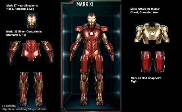 IRON MAN 3 - Recap des armures Mark_111