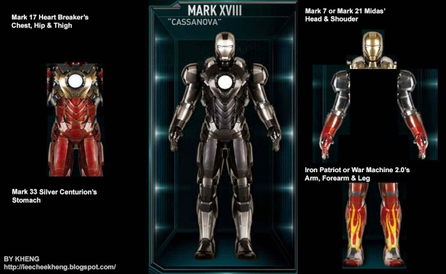 IRON MAN 3 - Recap des armures Mark_119