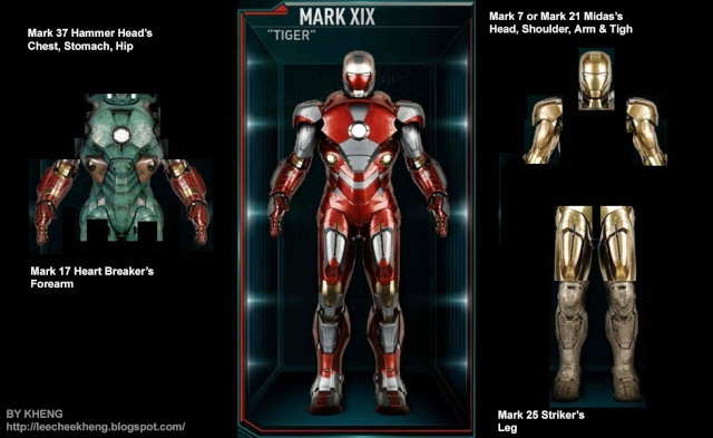 IRON MAN 3 - Recap des armures Mark_120
