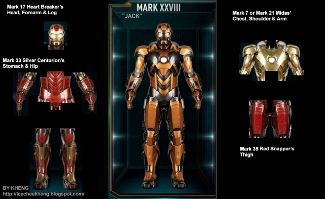 IRON MAN 3 - Recap des armures Mark_220