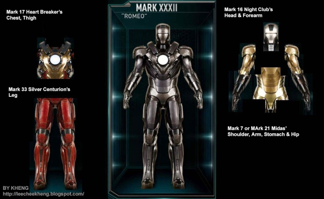 IRON MAN 3 - Recap des armures Mark_312