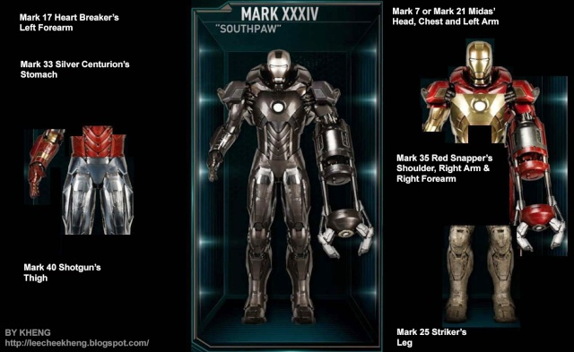 IRON MAN 3 - Recap des armures Mark_314