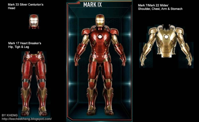 IRON MAN 3 - Recap des armures Mark_910