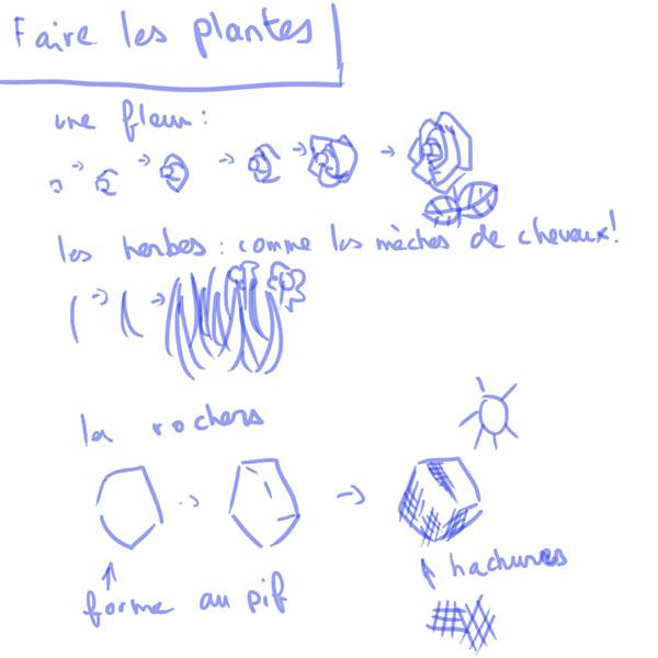 Dessiner les Forêts et Végétation by Fandejapan Plante11