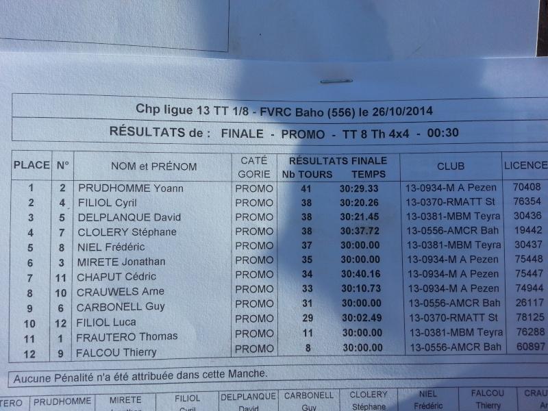 course de ligue 13 à BAHO LE 26/10/2014.  20141021